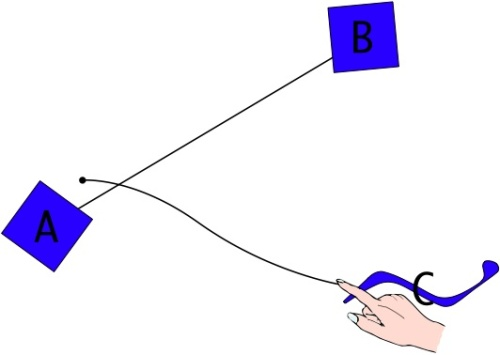 sample of interaction